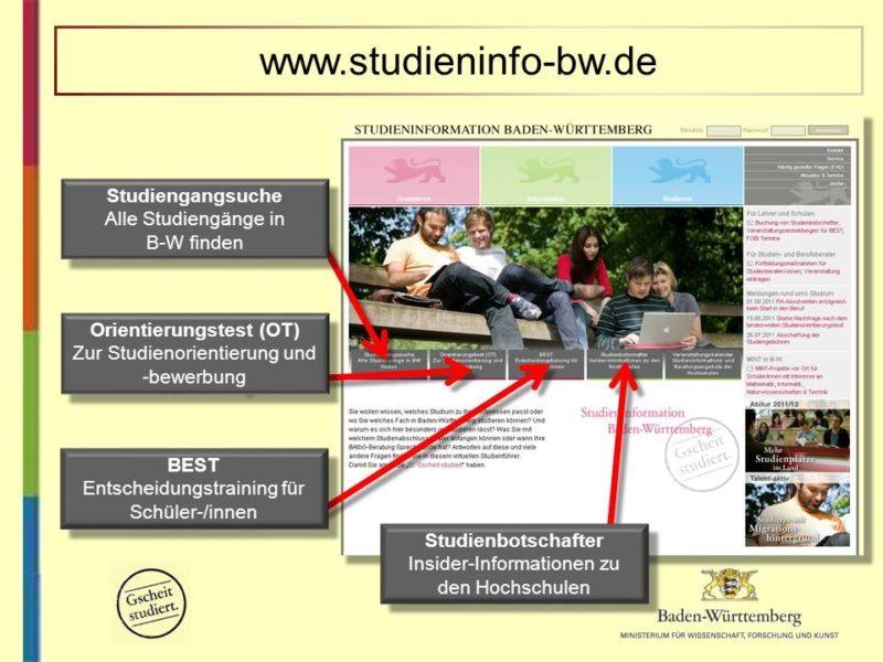 c_studienbotschafter
